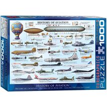 Eurographics - History of Aviation