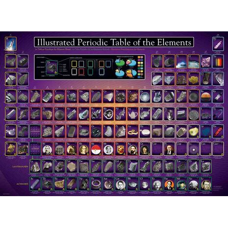 Eurographics - Illustrated Periodic Table of the Elements